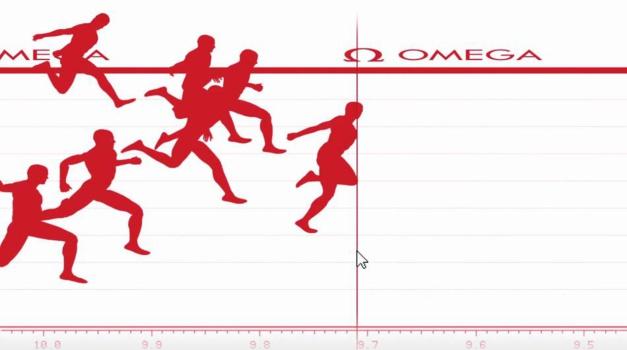 Comment Omega chronomètre un 100 mètres ?