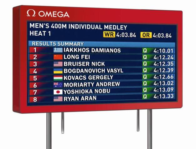 Omega : les nouvelles technos au service des JO de Rio
