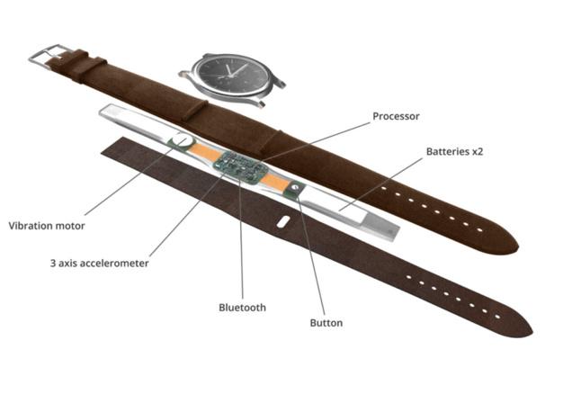 MainTool : bracelet cuir connecté pour montres classiques