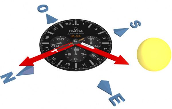 Omega Speedmaster GMT « Solar Impulse » : après la Lune, le Soleil !