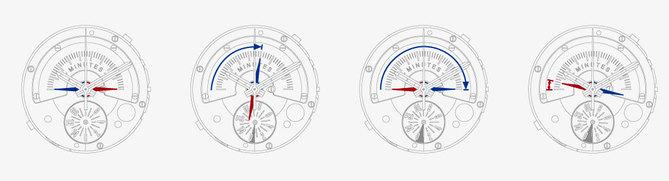 1911 Tekton Olympique Lyonnais : Ebel présente la montre officielle de l'OL