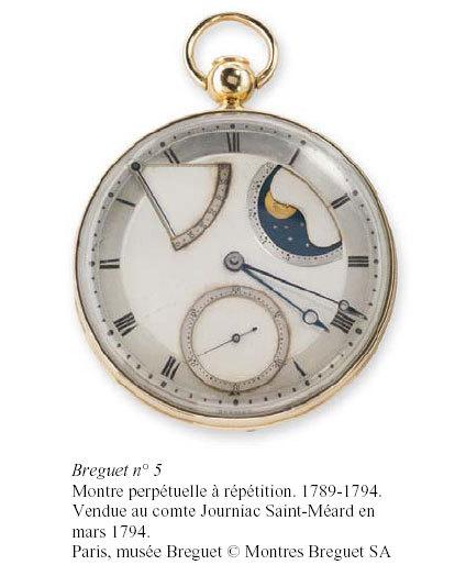Breguet : une exposition horlogère exceptionnelle se tiendra au Louvre en juin 2009