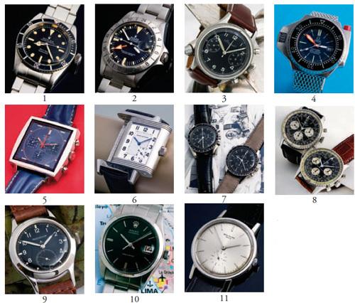 Vente de montres « vintage » à Drouot Richelieu le 24 avril prochain