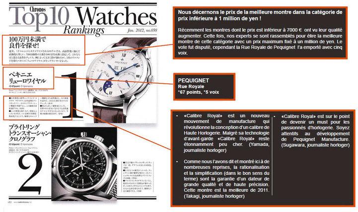 Pequignet Manufacture : la montre Rue Royale élue « Meilleure Montre 2011 » au Japon