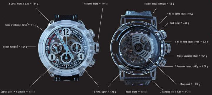 BRM MK-44 Makrolon : chrono poids plume