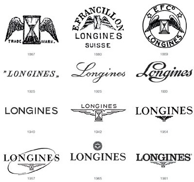 Evolution du logotype Longines 1867-2007