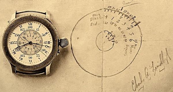 Lindbergh à Angle Horaire