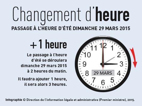 Passage à l'heure d'été : dimanche 29 mars 2015