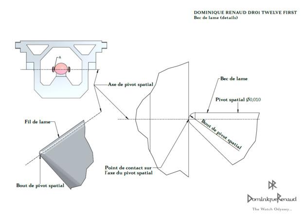 DR01 Dominique Renaud : dans les secrets rouages...