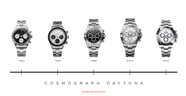 Rolex Cosmograph Daytona acier avec lunette Cerachrom... enfin !