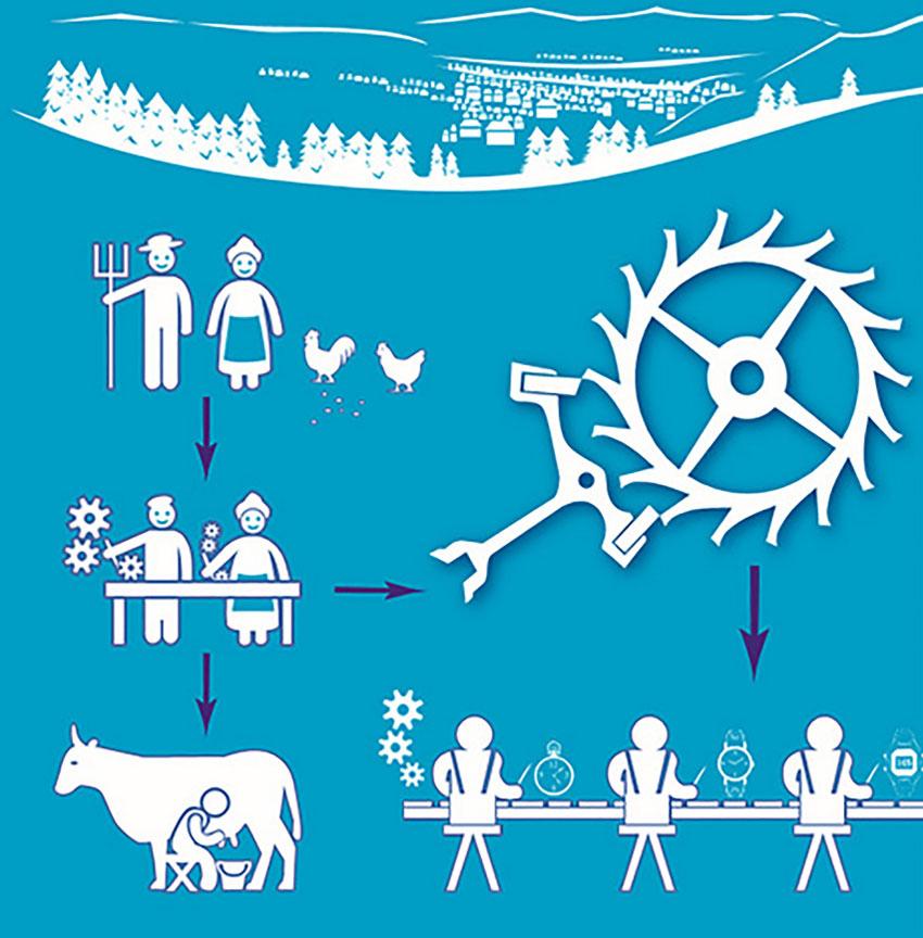 Expo : le Doubs et l'horlogerie, une belle et longue histoire d'amour