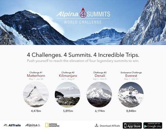 Alpina 4 Summits World Challenge : premier concours international d'ascension