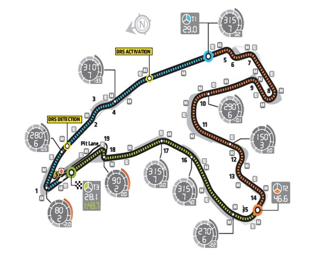 Circuit de Spa-Francochamps