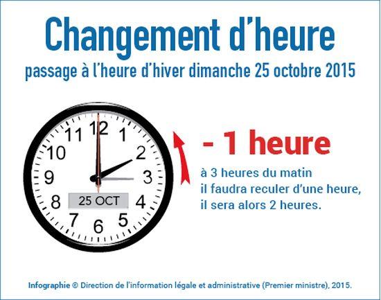 Passage l 39 heure d 39 hiver dimanche 25 octobre 2015 - Changement heure ete 2017 ...