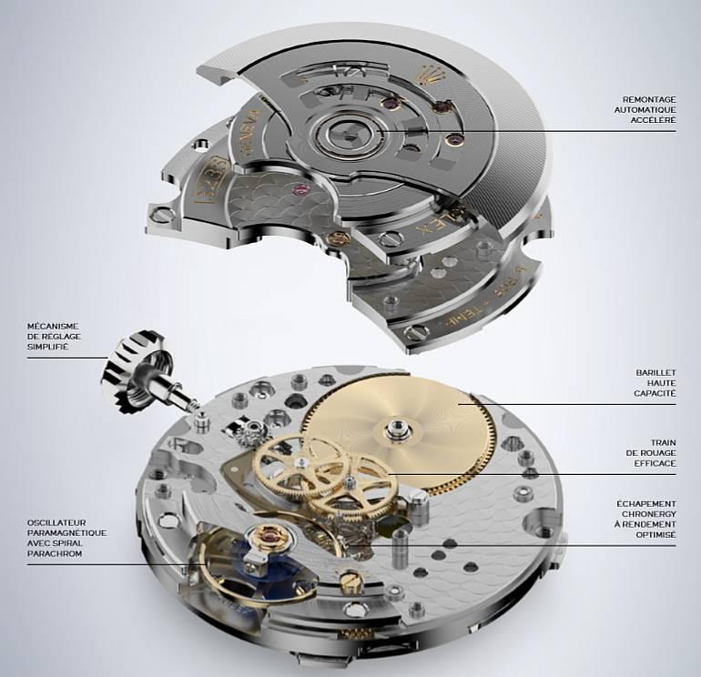 Rolex : à la découverte du calibre 3235
